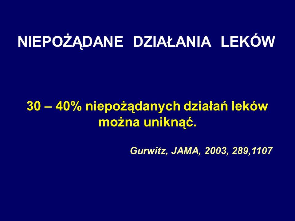 NIEPOŻĄDANE DZIAŁANIA LEKÓW 30 – 40% niepożądanych działań leków można uniknąć. Gurwitz, JAMA, 2003, 289,1107