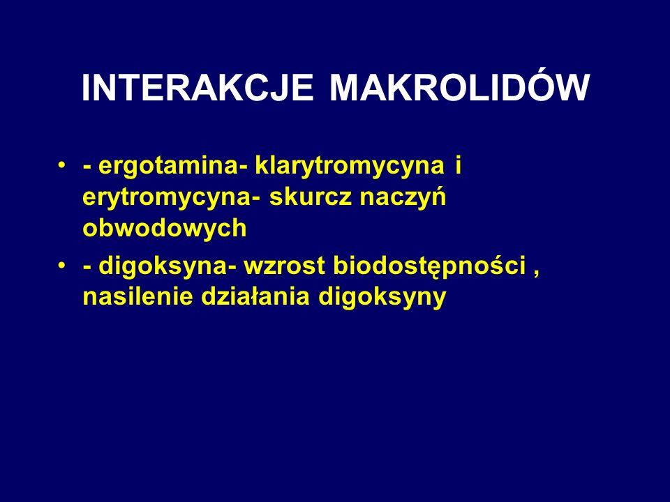 INTERAKCJE MAKROLIDÓW - ergotamina- klarytromycyna i erytromycyna- skurcz naczyń obwodowych - digoksyna- wzrost biodostępności, nasilenie działania di