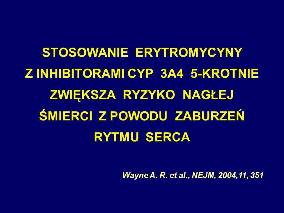 STOSOWANIE ERYTROMYCYNY Z INHIBITORAMI CYP 3A4 5-KROTNIE ZWIĘKSZA RYZYKO NAGŁEJ ŚMIERCI Z POWODU ZABURZEŃ RYTMU SERCA Wayne A. R. et al., NEJM, 2004,1