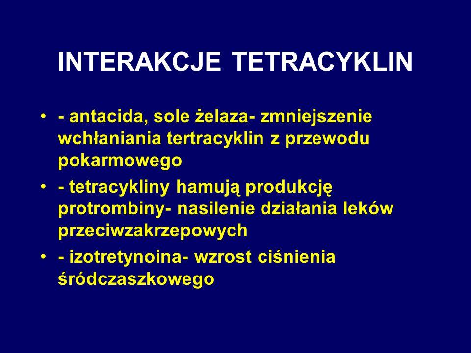 INTERAKCJE TETRACYKLIN - antacida, sole żelaza- zmniejszenie wchłaniania tertracyklin z przewodu pokarmowego - tetracykliny hamują produkcję protrombi