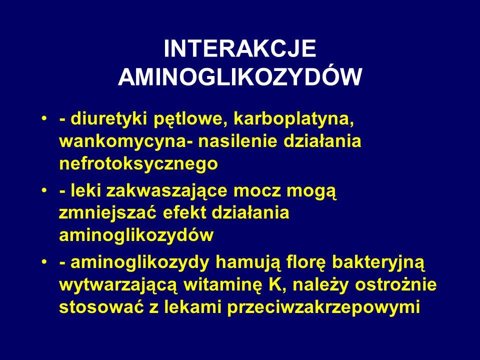 INTERAKCJE AMINOGLIKOZYDÓW - diuretyki pętlowe, karboplatyna, wankomycyna- nasilenie działania nefrotoksycznego - leki zakwaszające mocz mogą zmniejsz