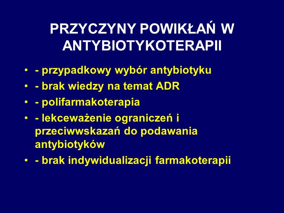 PRZYCZYNY POWIKŁAŃ W ANTYBIOTYKOTERAPII - przypadkowy wybór antybiotyku - brak wiedzy na temat ADR - polifarmakoterapia - lekceważenie ograniczeń i pr