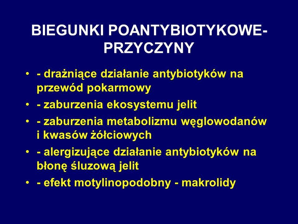 BIEGUNKI POANTYBIOTYKOWE - częstotliwość biegunek po leczeniu antybiotykami – 5 – 39%(Dzierżanowska 2005) - biegunka występuje u 10-25% pacjentów leczonych amoksycyliną z klawulanianem oraz u 2-5% pacjentów przyjmujących cefalosporyny, makrolidy, azalidy, fluorochinolony oraz ko- trimoksazol - u 10% pacjentów z biegunką poantybiotykową dochodzi do rozwoju rzekomobłoniastego zapalenia jelit, które rozwija się w okresie 1-2 tygodni od rozpoczęcia leczenia, ale może się także pojawić w pierwszym dniu stosowania antybiotyków