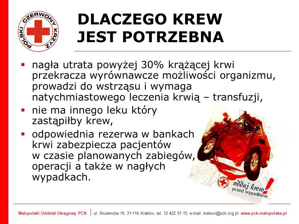 Małopolski Oddział Okręgowy PCK ul. Studencka 19, 31-116 Kraków, tel. 12 422 91 15, e-mail: krakow@pck.org pl www.pck.malopolska.pl DLACZEGO KREW JEST