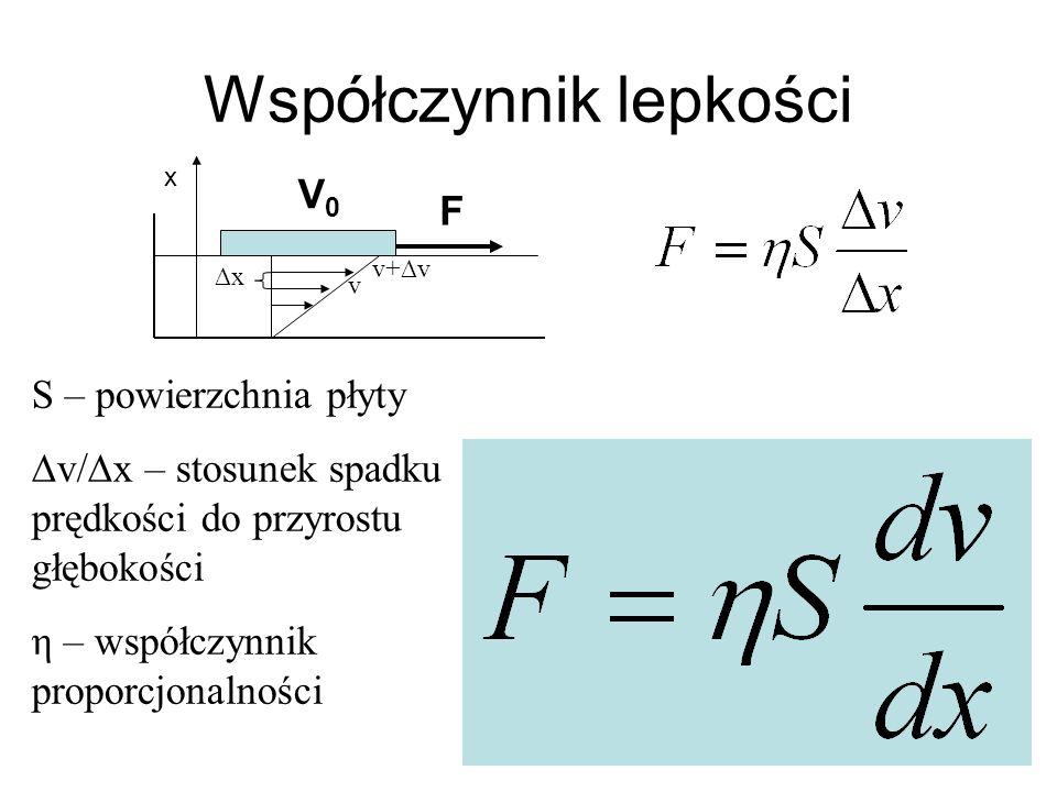 Współczynnik lepkości F V0V0 x x v+v v S – powierzchnia płyty v/x – stosunek spadku prędkości do przyrostu głębokości η – współczynnik proporcjonalnoś