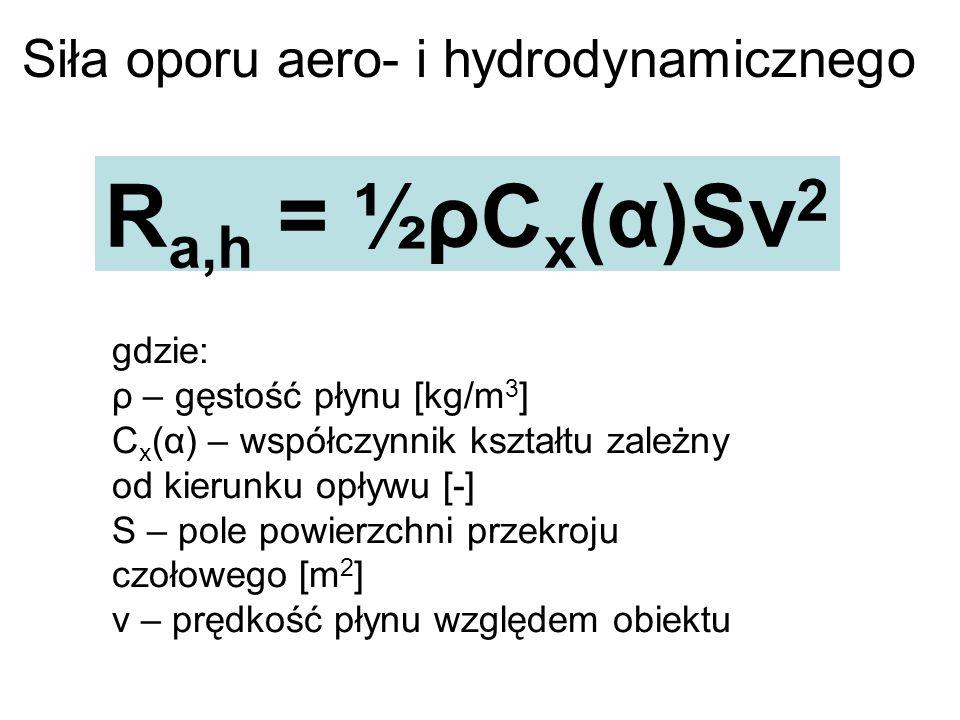 Siła oporu aero- i hydrodynamicznego R a,h = ½ρC x (α)Sv 2 gdzie: ρ – gęstość płynu [kg/m 3 ] C x (α) – współczynnik kształtu zależny od kierunku opły