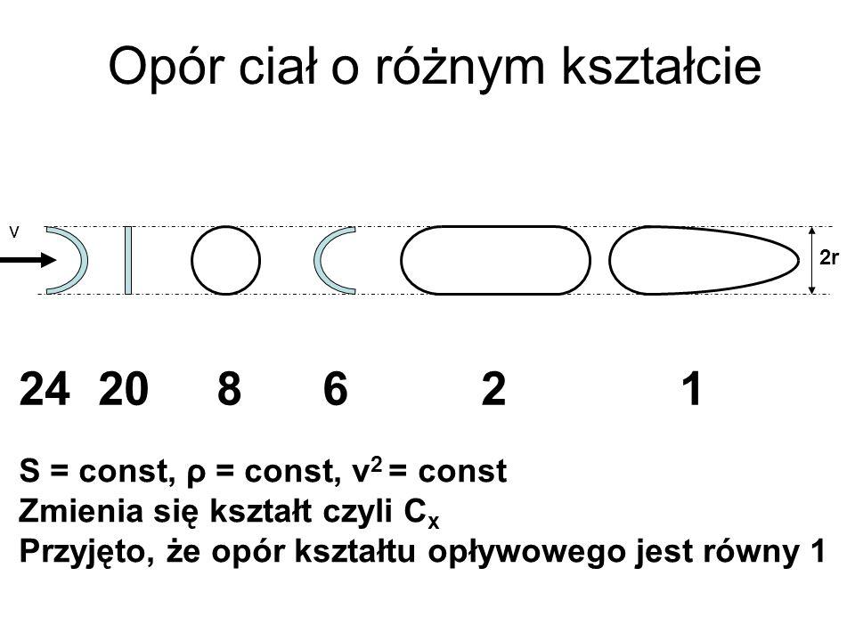Opór ciał o różnym kształcie 24 20 8 6 2 1 v 2r S = const, ρ = const, v 2 = const Zmienia się kształt czyli C x Przyjęto, że opór kształtu opływowego