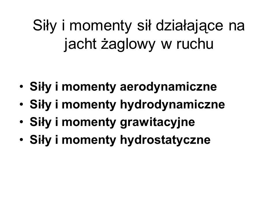 Siły i momenty sił działające na jacht żaglowy w ruchu Siły i momenty aerodynamiczne Siły i momenty hydrodynamiczne Siły i momenty grawitacyjne Siły i