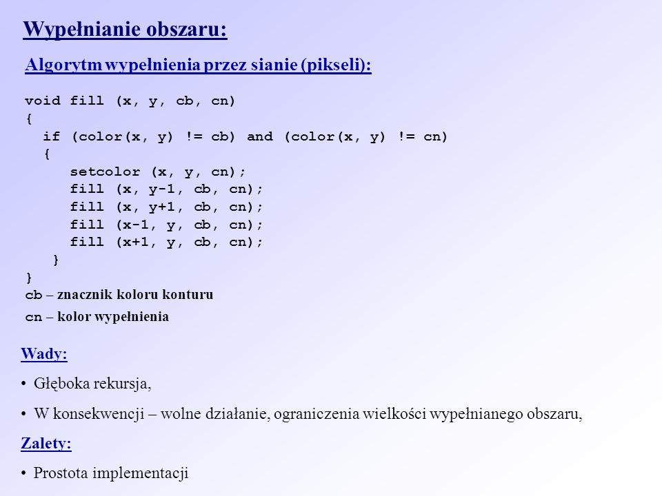 Wypełnianie obszaru: Algorytm wypełnienia przez sianie (pikseli): void fill (x, y, cb, cn) { if (color(x, y) != cb) and (color(x, y) != cn) { setcolor (x, y, cn); fill (x, y-1, cb, cn); fill (x, y+1, cb, cn); fill (x-1, y, cb, cn); fill (x+1, y, cb, cn); } cb – znacznik koloru konturu cn – kolor wypełnienia Wady: Głęboka rekursja, W konsekwencji – wolne działanie, ograniczenia wielkości wypełnianego obszaru, Zalety: Prostota implementacji