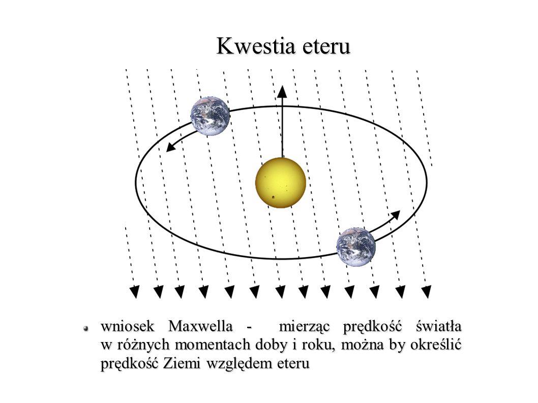 zbadana prędkość światła byłaby wypadkową wektorów prędkości światła i Ziemi względem eteru