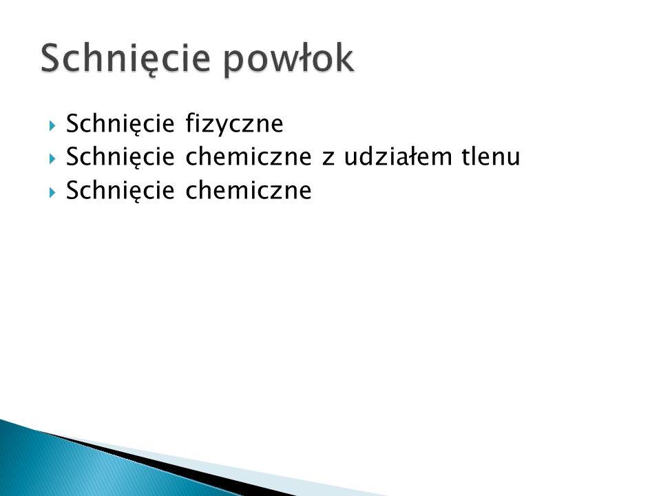 Schnięcie fizyczne Schnięcie chemiczne z udziałem tlenu Schnięcie chemiczne