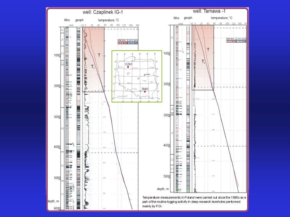 Gosnold,2005 Depth interval of HFD estimation