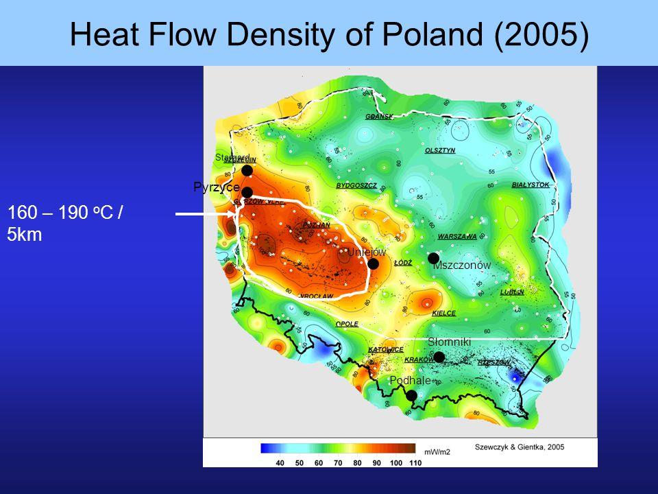 Heat Flow Density of Poland (2005) 160 – 190 o C / 5km Stargard Uniejów Słomniki Podhale Mszczonów Pyrzyce
