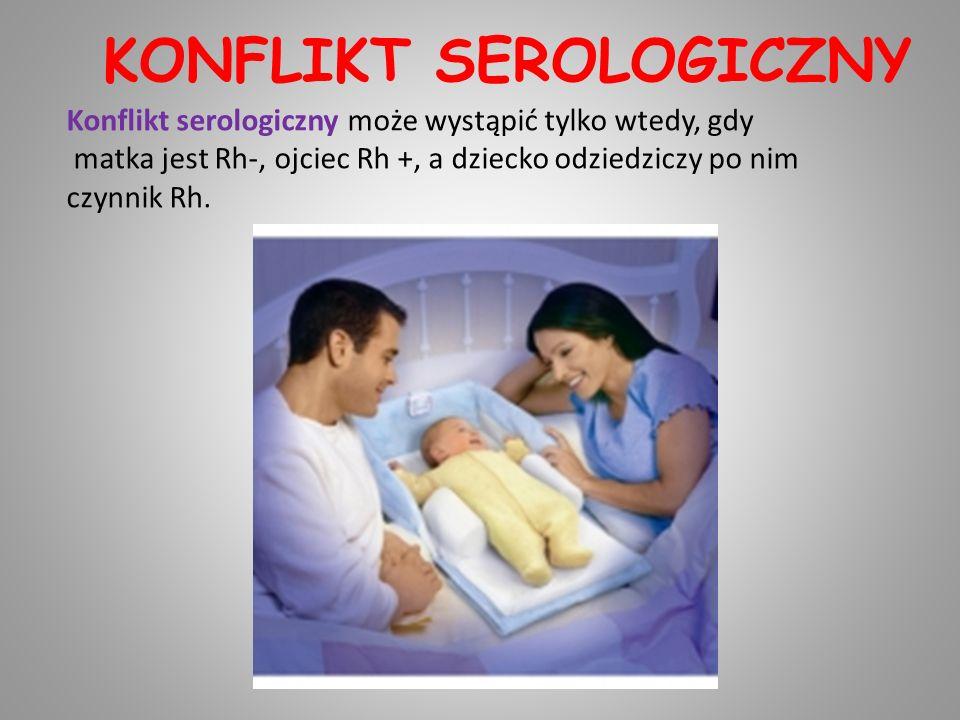 KONFLIKT SEROLOGICZNY Konflikt serologiczny może wystąpić tylko wtedy, gdy matka jest Rh-, ojciec Rh +, a dziecko odziedziczy po nim czynnik Rh.