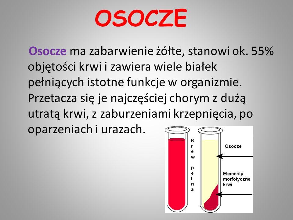 OSOCZE Osocze ma zabarwienie żółte, stanowi ok. 55% objętości krwi i zawiera wiele białek pełniących istotne funkcje w organizmie. Przetacza się je na