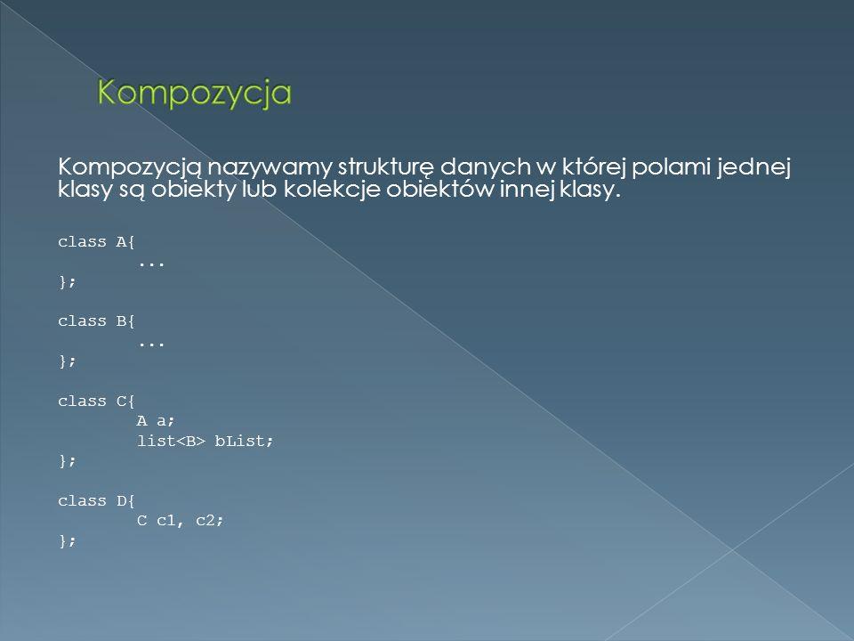 Kompozycją nazywamy strukturę danych w której polami jednej klasy są obiekty lub kolekcje obiektów innej klasy.