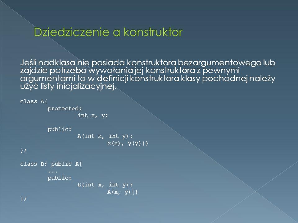 Jeśli nadklasa nie posiada konstruktora bezargumentowego lub zajdzie potrzeba wywołania jej konstruktora z pewnymi argumentami to w definicji konstruktora klasy pochodnej należy użyć listy inicjalizacyjnej.