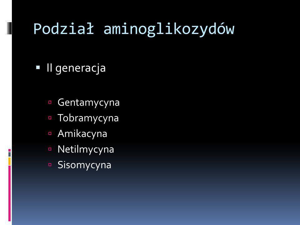 Podział aminoglikozydów II generacja Gentamycyna Tobramycyna Amikacyna Netilmycyna Sisomycyna