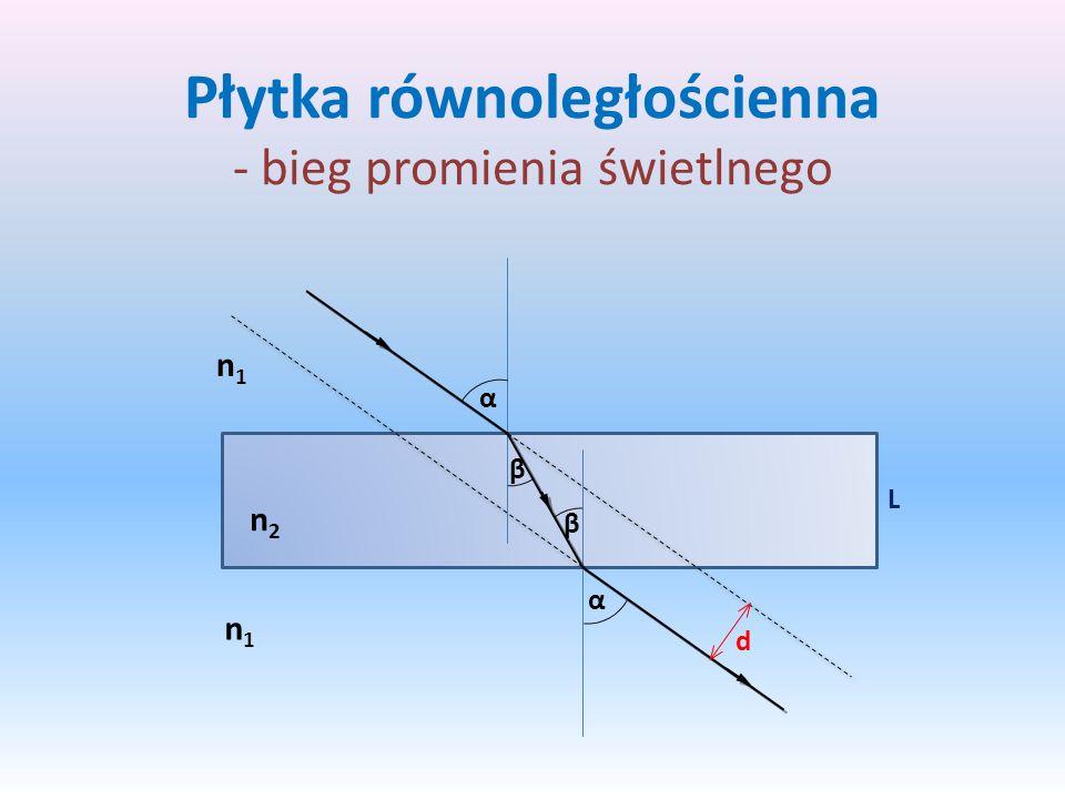 Płytka równoległościenna - bieg promienia świetlnego n2n2 n1n1 n1n1 α α β β d L