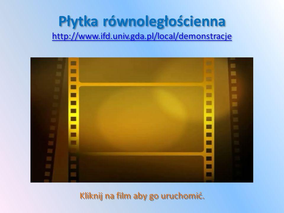 Płytka równoległościenna http://www.ifd.univ.gda.pl/local/demonstracje http://www.ifd.univ.gda.pl/local/demonstracje Płytka równoległościenna http://w
