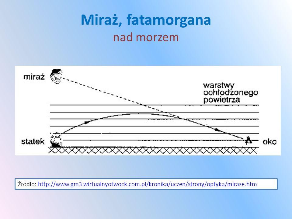 Źródlo: http://www.gm3.wirtualnyotwock.com.pl/kronika/uczen/strony/optyka/miraze.htmhttp://www.gm3.wirtualnyotwock.com.pl/kronika/uczen/strony/optyka/