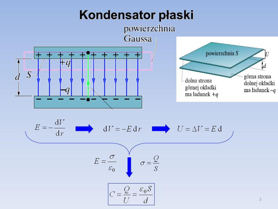 4 Kondensator płaski z dielektrykiem Wprowadzenie pomiędzy płyty kondensatora warstwy dielektryka spowoduje wyindukowanie w dielektryku ładunku q, co spowoduje zmniejszenie natężenia pola istniejącego pomiędzy okładkami kondensatora i wzrost jego pojemności.