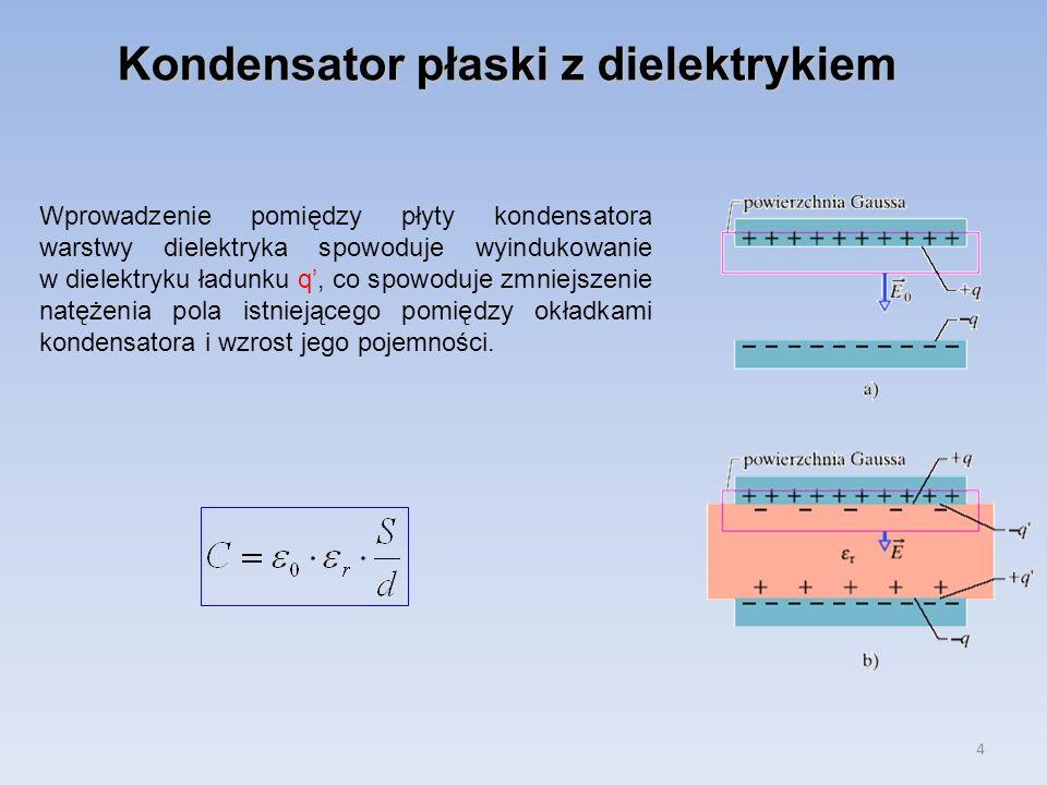 4 Kondensator płaski z dielektrykiem Wprowadzenie pomiędzy płyty kondensatora warstwy dielektryka spowoduje wyindukowanie w dielektryku ładunku q, co