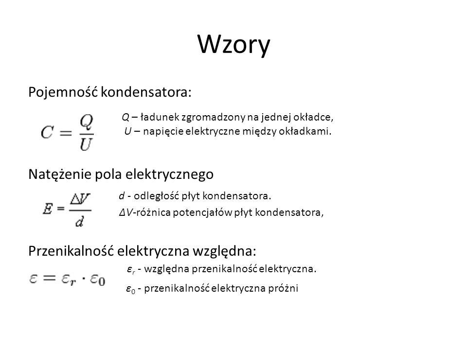 Wzory Pojemność kondensatora: Natężenie pola elektrycznego d - odległość płyt kondensatora. ΔV-różnica potencjałów płyt kondensatora, Przenikalność el