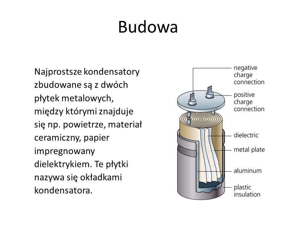 Budowa Najprostsze kondensatory zbudowane są z dwóch płytek metalowych, między którymi znajduje się np. powietrze, materiał ceramiczny, papier impregn