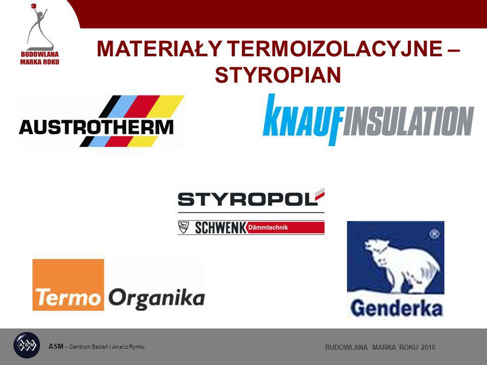 ASM - Centrum Badań i Analiz Rynku BUDOWLANA MARKA ROKU 2010 MATERIAŁY TERMOIZOLACYJNE – STYROPIAN