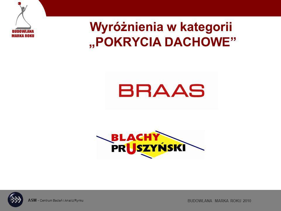 ASM - Centrum Badań i Analiz Rynku BUDOWLANA MARKA ROKU 2010 Wyróżnienia w kategorii POKRYCIA DACHOWE