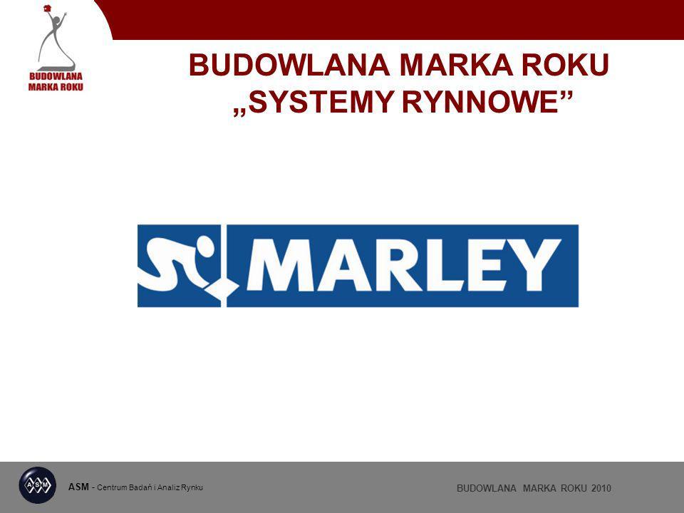 ASM - Centrum Badań i Analiz Rynku BUDOWLANA MARKA ROKU 2010 BUDOWLANA MARKA ROKU SYSTEMY RYNNOWE