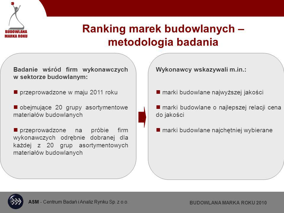 ASM - Centrum Badań i Analiz Rynku Sp.z o.o.