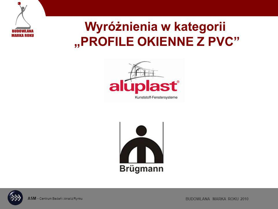 ASM - Centrum Badań i Analiz Rynku BUDOWLANA MARKA ROKU 2010 Wyróżnienia w kategorii PROFILE OKIENNE Z PVC