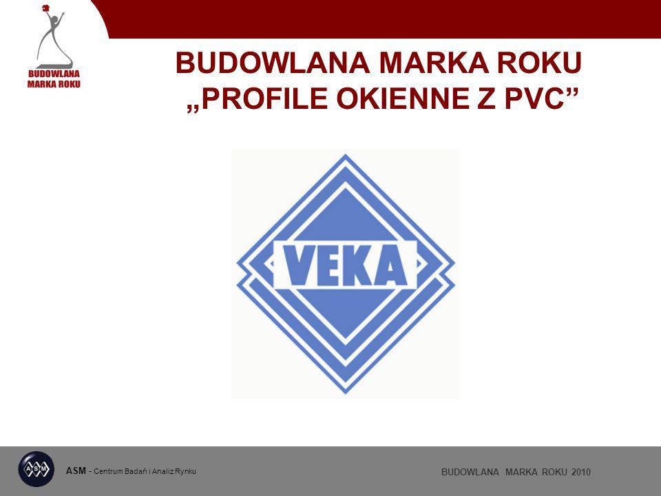 ASM - Centrum Badań i Analiz Rynku BUDOWLANA MARKA ROKU 2010 BUDOWLANA MARKA ROKU PROFILE OKIENNE Z PVC