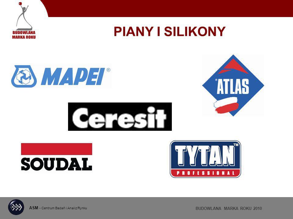 ASM - Centrum Badań i Analiz Rynku BUDOWLANA MARKA ROKU 2010 PIANY I SILIKONY