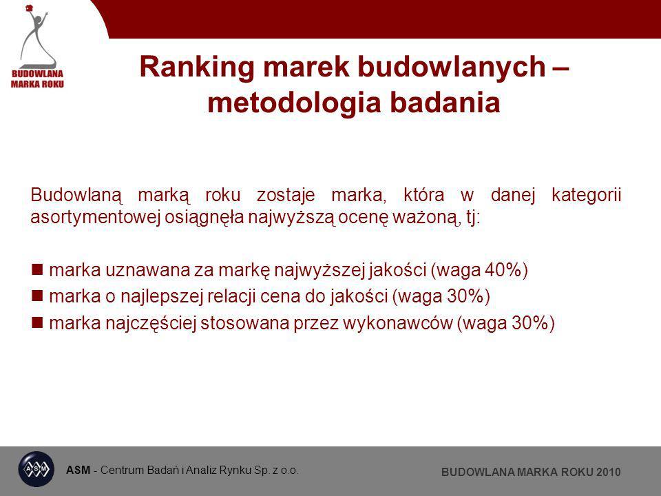 ASM - Centrum Badań i Analiz Rynku BUDOWLANA MARKA ROKU 2010 GRZEJNIKI