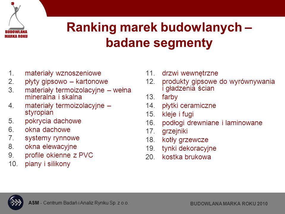 ASM - Centrum Badań i Analiz Rynku BUDOWLANA MARKA ROKU 2010 Wyróżnienia w kategorii SYSTEMY RYNNOWE