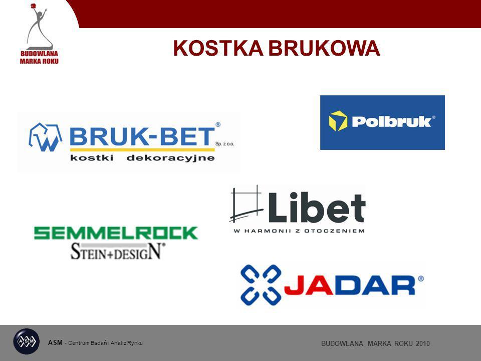 ASM - Centrum Badań i Analiz Rynku BUDOWLANA MARKA ROKU 2010 KOSTKA BRUKOWA