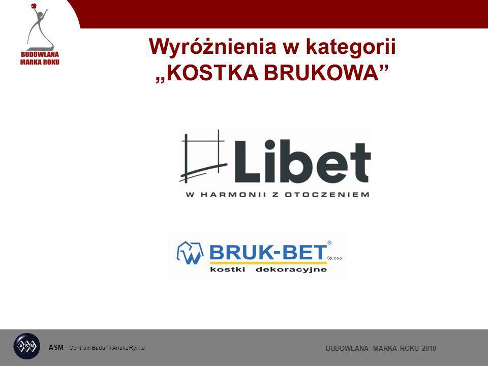 ASM - Centrum Badań i Analiz Rynku BUDOWLANA MARKA ROKU 2010 Wyróżnienia w kategorii KOSTKA BRUKOWA