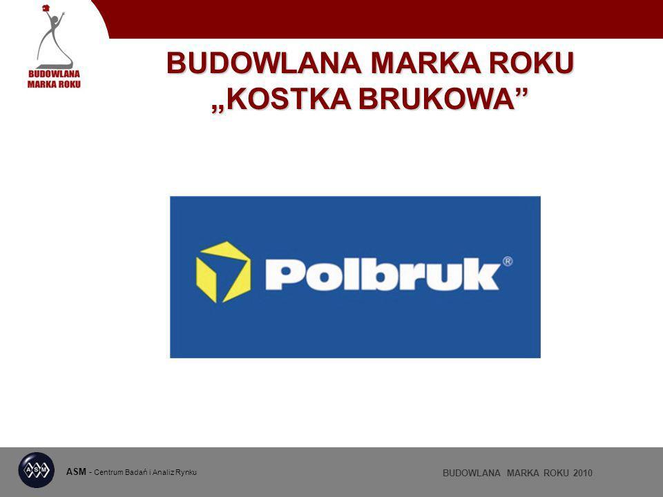 ASM - Centrum Badań i Analiz Rynku BUDOWLANA MARKA ROKU 2010 BUDOWLANA MARKA ROKU KOSTKA BRUKOWA
