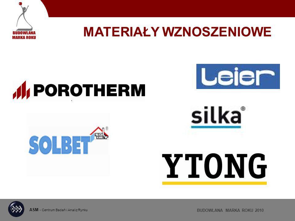 ASM - Centrum Badań i Analiz Rynku BUDOWLANA MARKA ROKU 2010 Wyróżnienia w kategorii MATERIAŁY WZNOSZENIOWE