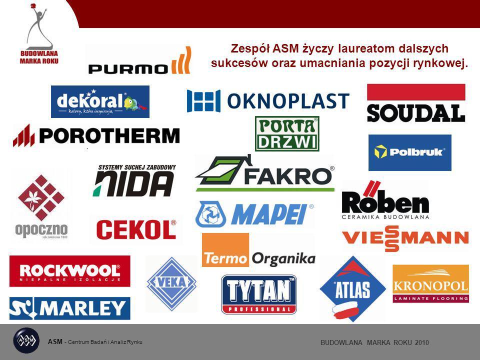 ASM - Centrum Badań i Analiz Rynku BUDOWLANA MARKA ROKU 2010 Zespół ASM życzy laureatom dalszych sukcesów oraz umacniania pozycji rynkowej.