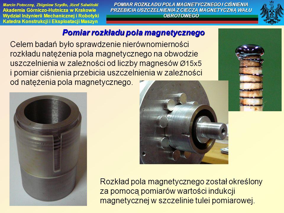 Pomiar rozkładu pola magnetycznego Rozkład pola magnetycznego został określony za pomocą pomiarów wartości indukcji magnetycznej w szczelinie tulei po