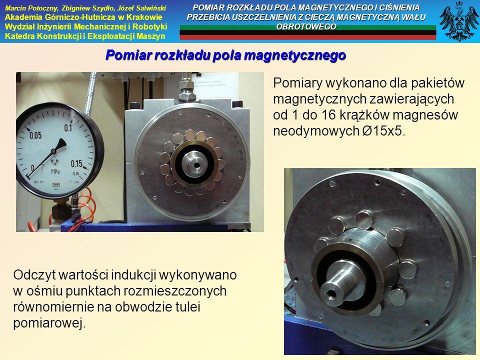 Pomiar rozkładu pola magnetycznego Pomiary wykonano dla pakietów magnetycznych zawierających od 1 do 16 krążków magnesów neodymowych Ø15x5. Odczyt war
