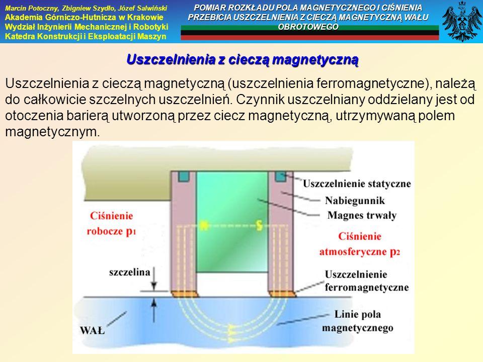 Uszczelnienia z cieczą magnetyczną Uszczelnienia z cieczą magnetyczną (uszczelnienia ferromagnetyczne), należą do całkowicie szczelnych uszczelnień. C