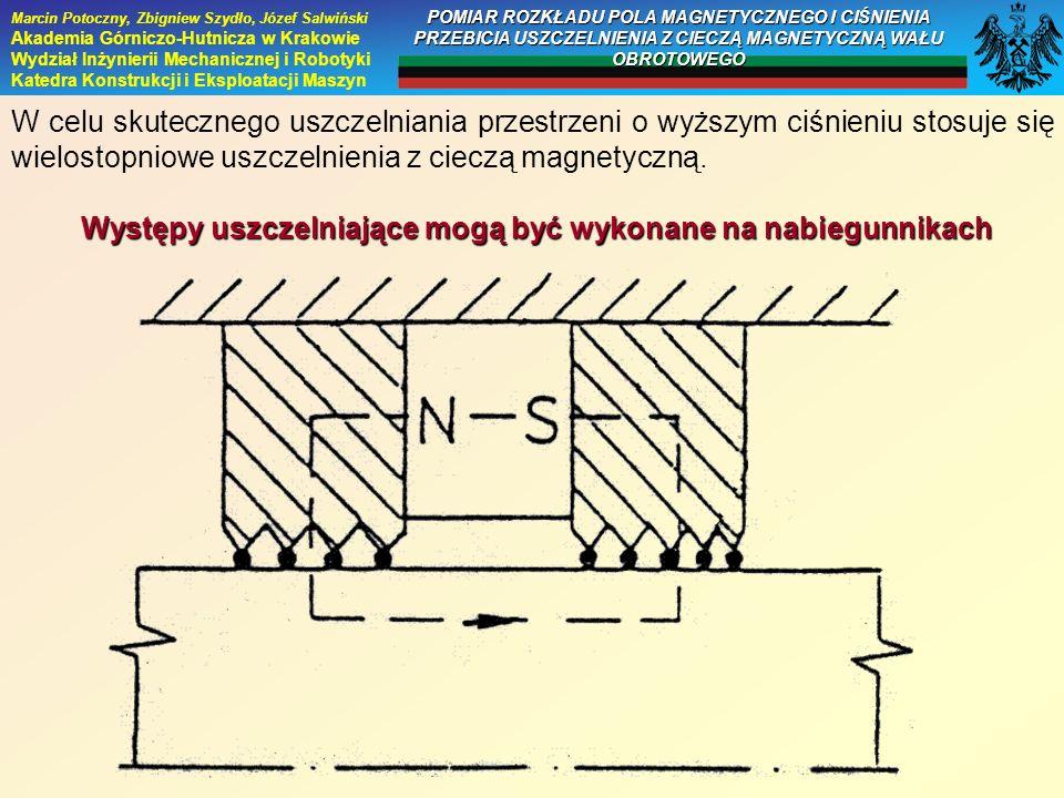 W celu skutecznego uszczelniania przestrzeni o wyższym ciśnieniu stosuje się wielostopniowe uszczelnienia z cieczą magnetyczną. Występy uszczelniające