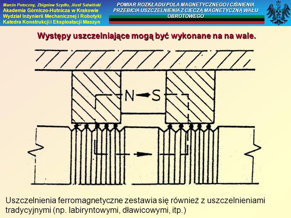 Uszczelnienia ferromagnetyczne zestawia się również z uszczelnieniami tradycyjnymi (np. labiryntowymi, dławicowymi, itp.) Występy uszczelniające mogą