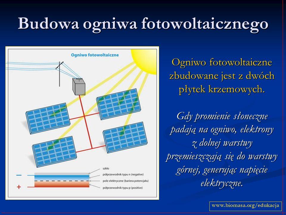 Budowa ogniwa fotowoltaicznego Ogniwo fotowoltaiczne zbudowane jest z dwóch płytek krzemowych. Gdy promienie słoneczne padają na ogniwo, elektrony z d