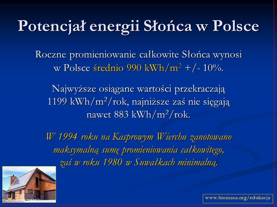 Warunki helioenergetyczne w Polsce W Polsce najlepsze warunki do wykorzystania energii słonecznej występują: w części województwa lubelskiego, obejmującej większość dawnych województw chełmskiego i zamojskiego (ponad 1048 kWh/m 2 /rok) w części województwa lubelskiego, obejmującej większość dawnych województw chełmskiego i zamojskiego (ponad 1048 kWh/m 2 /rok) na południowych krańcach województwa podlaskiego na południowych krańcach województwa podlaskiego na Wybrzeżu Środkowym i Wybrzeżu Szczecińskim.